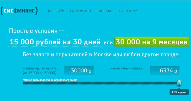 деньги под залог автомобиля ульяновск