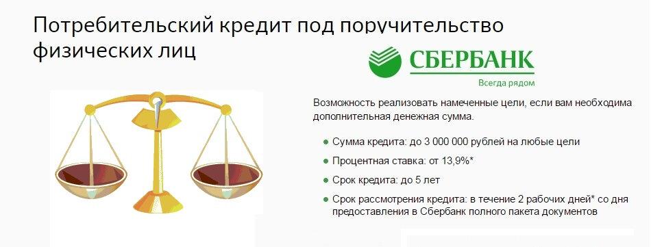 kak-polojit-dengi-na-drugoy-telefon-mobilniy-bank-sberbanka-cherez