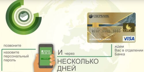 сбербанк тюмень оформить кредитную карту онлайн