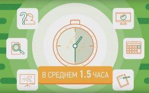 Sberbank-onlayn-nijniy-novgorod