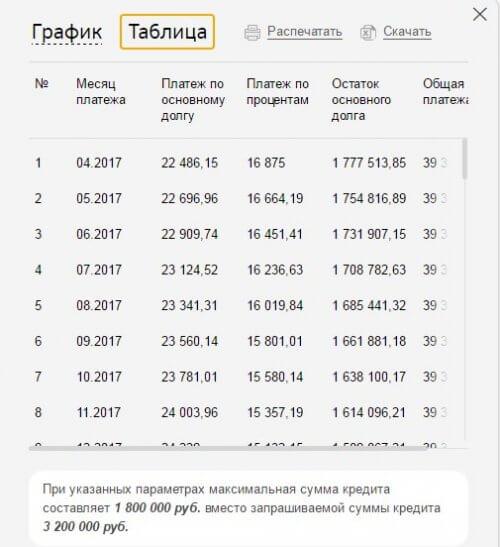 Сбербанк россии ипотечный калькулятор