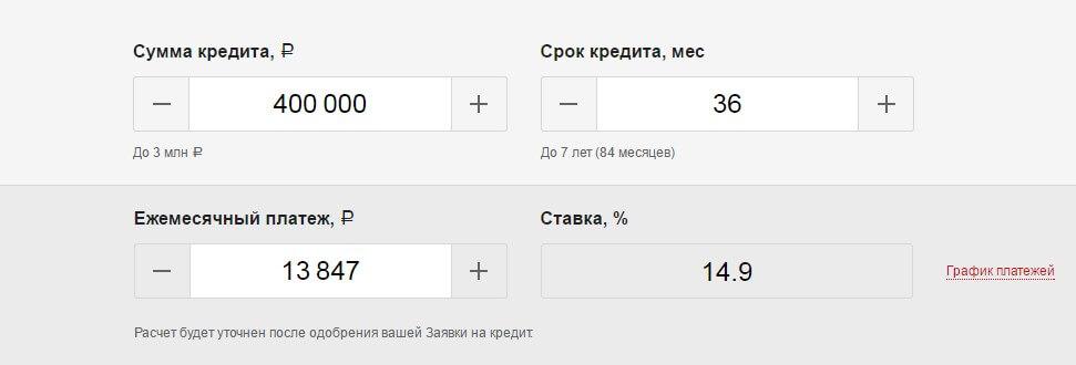 Банки москвы кредиты онлайн в каком банке взять кредит отзывы